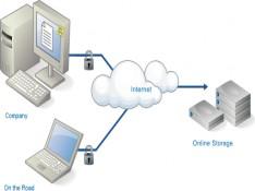 On-line backup